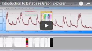 Explorateur de graphique de base de données